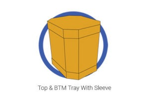 Types of carton box: Top & BTM Tray With Sleeve