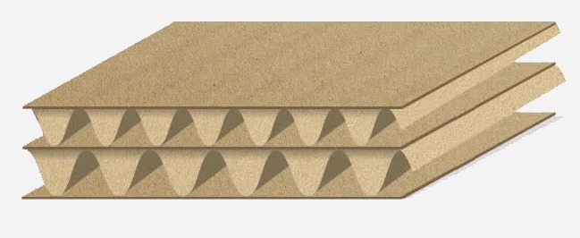 double wall corrugated board
