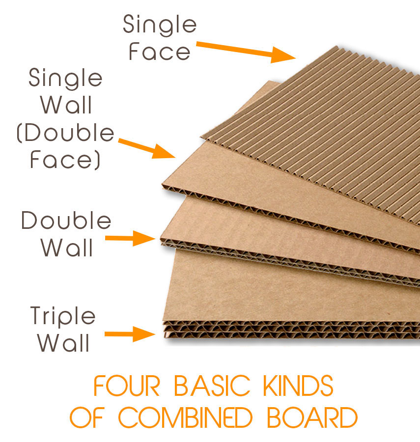 4 types of corrugated boxes